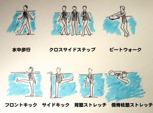 水中・プール内でのウォーミングアップとストレッチングのやり方