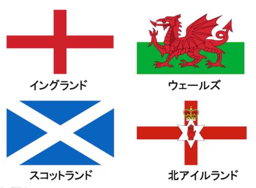 イギリス各地域の旗:イングランド、ウェールズ、スコットランド、北アイルランド