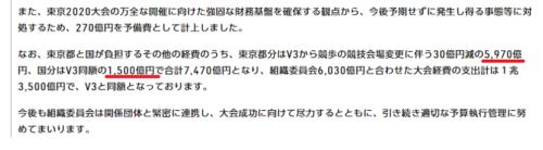 tokyo2020_org