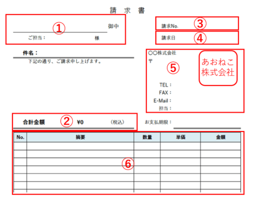 請求書の作成と確認のポイント