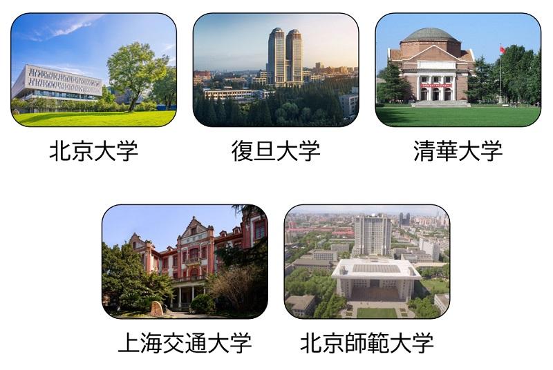 中国の超難関有名大学